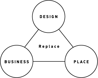 DESIGN BUSINESS PLACE Replace